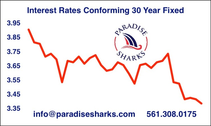 Interest Rates with Logo