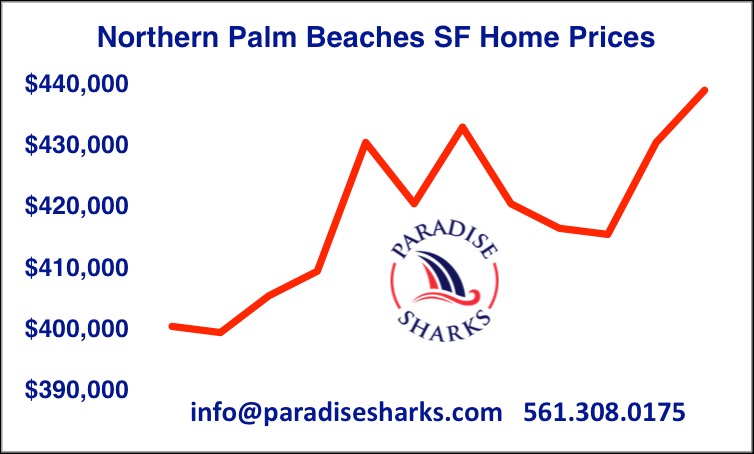 median-sf-prices-with-logo
