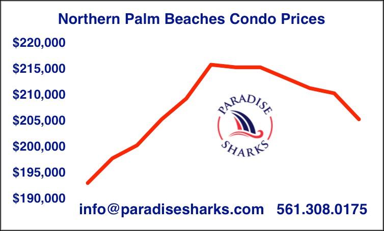 condo-prices-with-logo
