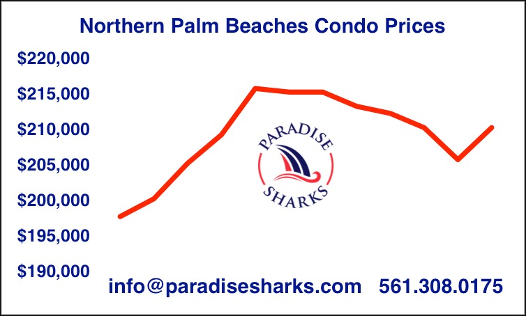 condo-median-with-logo-for-todays-blog