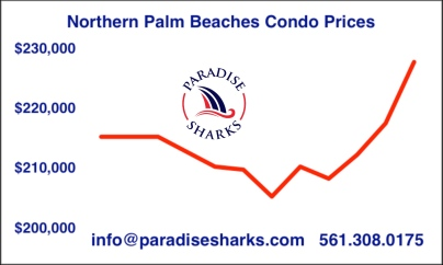 Median condo prices with logo